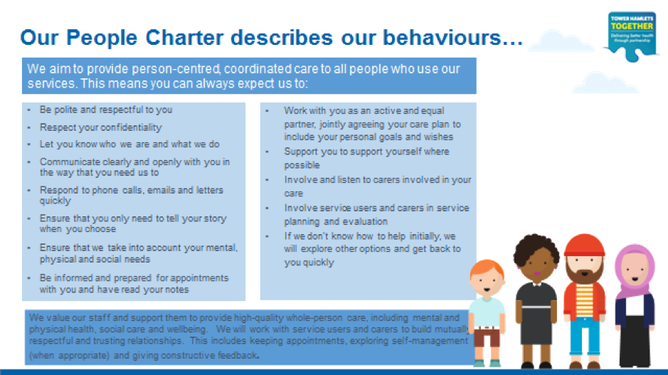 Our People Charter describes our behaviours...